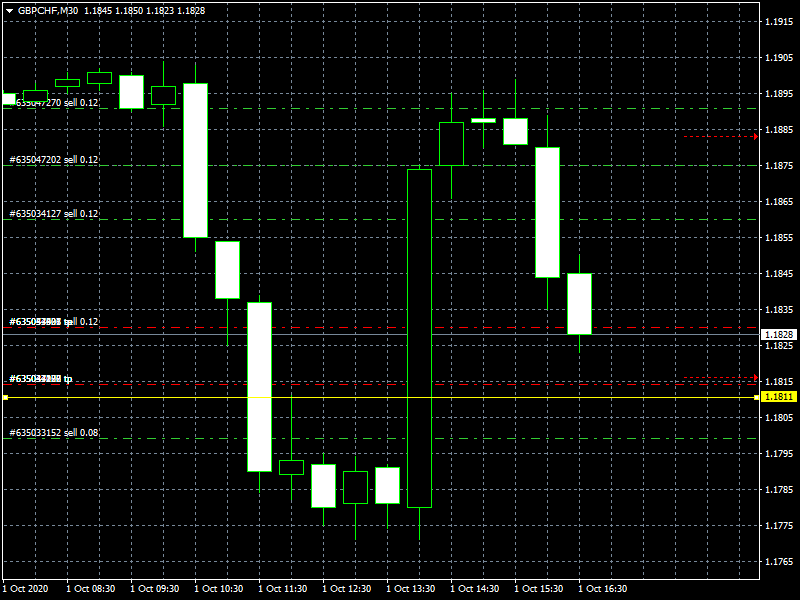 gbpchf-m30-instaforex-group-2.png