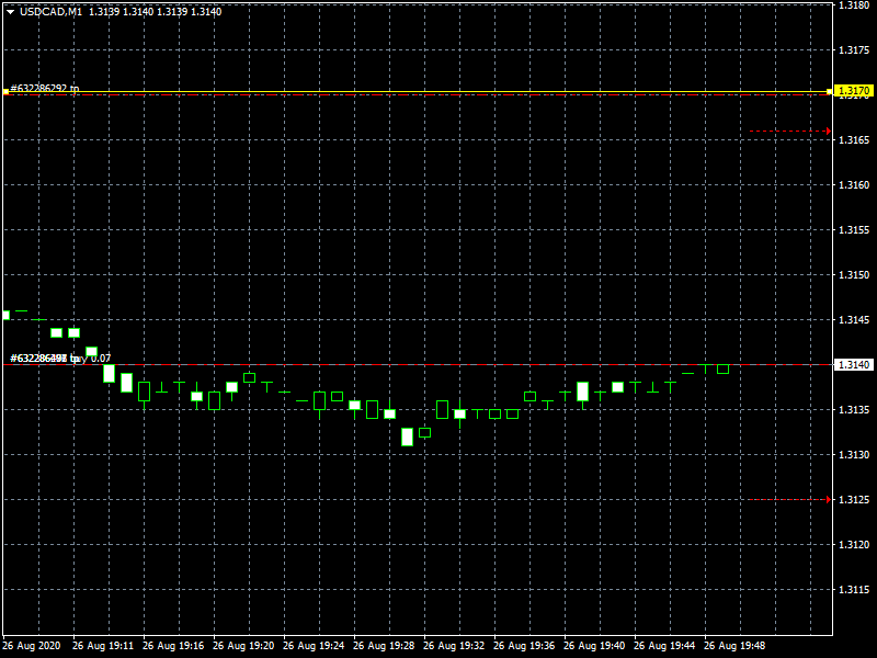 usdcad-m1-instaforex-group.png