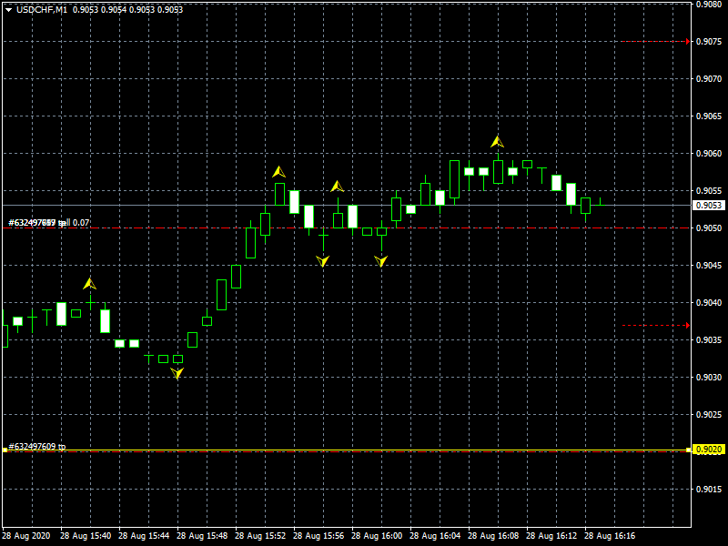 usdchf-m1-instaforex-group-2.png