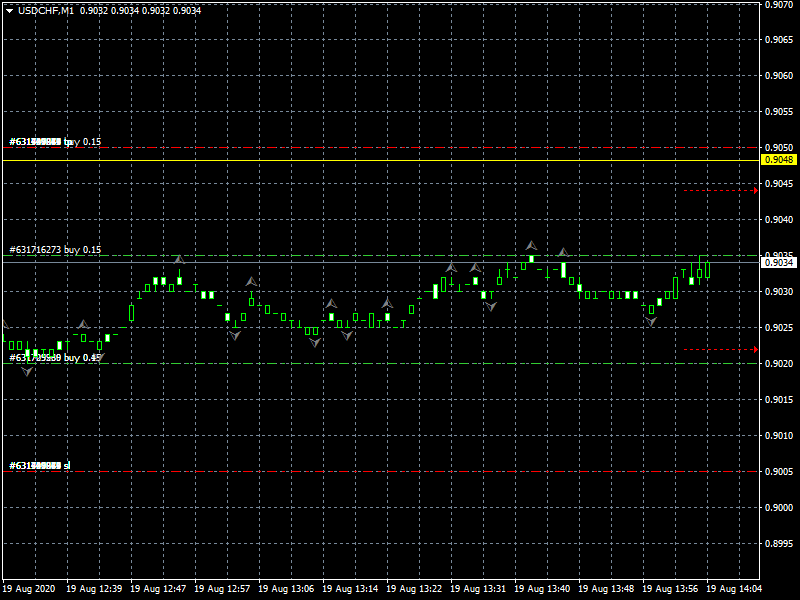 usdchf-m1-instaforex-group.png
