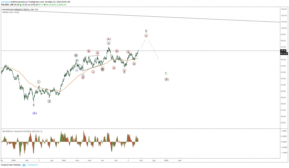 DXY 240m 2.png