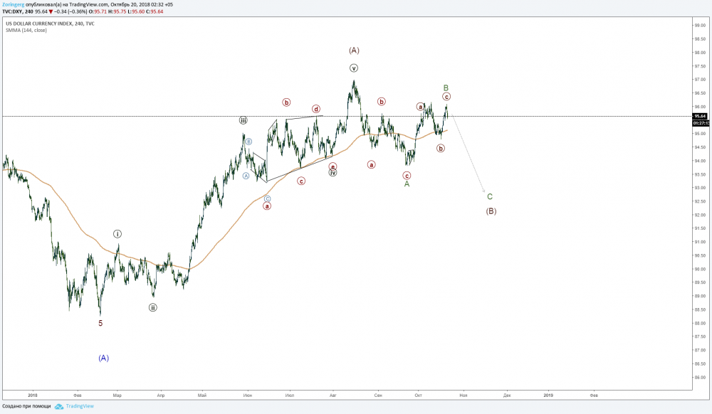 DXY 240m.png
