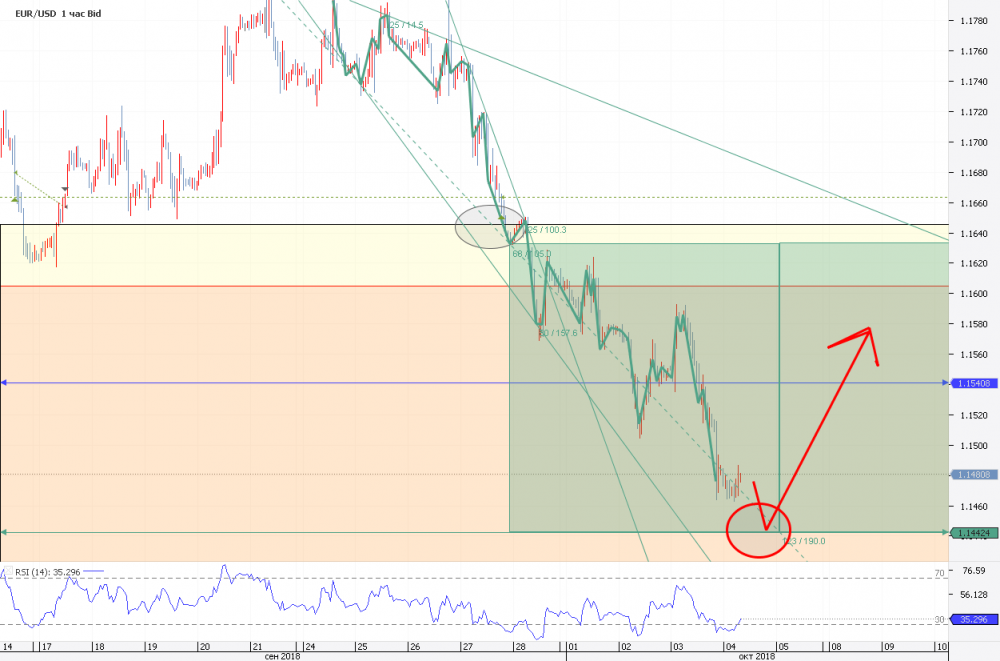Chart_EUR_USD_Hourly_snapshot.png