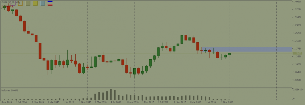 EURUSDMonthly.png
