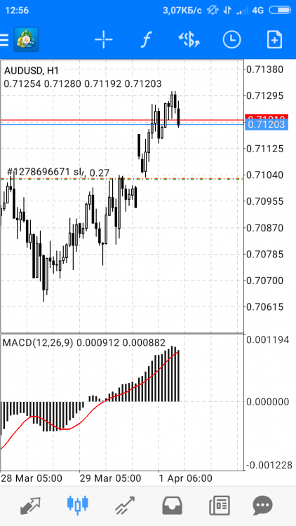 Screenshot_2019-04-01-12-56-29-374_net.metaquotes.metatrader4.png