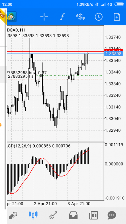 Screenshot_2019-04-04-12-00-08-225_net.metaquotes.metatrader4.png
