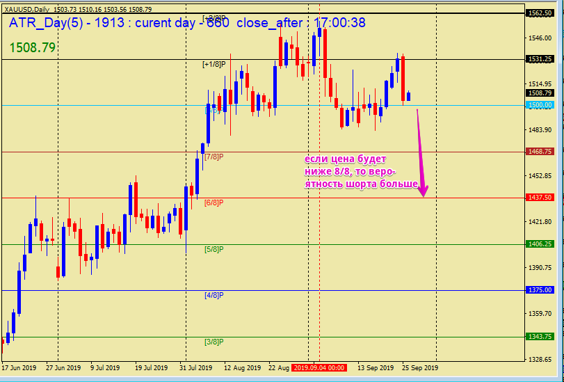 XAUUSD,Daily 2019-09-26 07.01.26.png