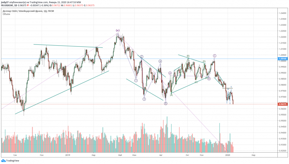usdchf111.png