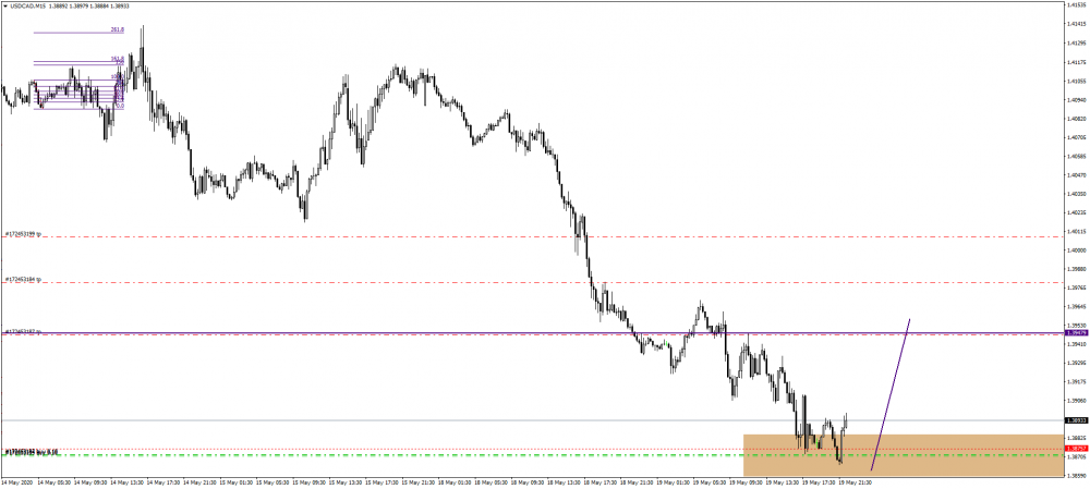 USDCADM1511.png