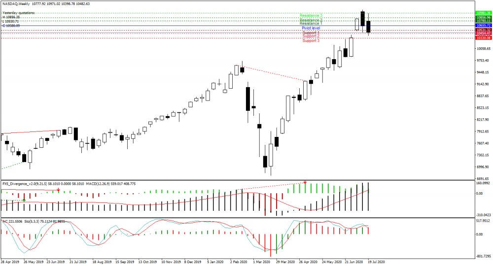 nasdaq-w1-just2trade-online-ltd.png