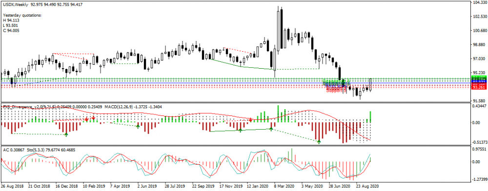 usdx-w1-just2trade-online-ltd-3.png