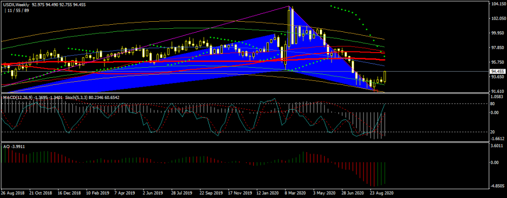 usdx-w1-just2trade-online-ltd.png