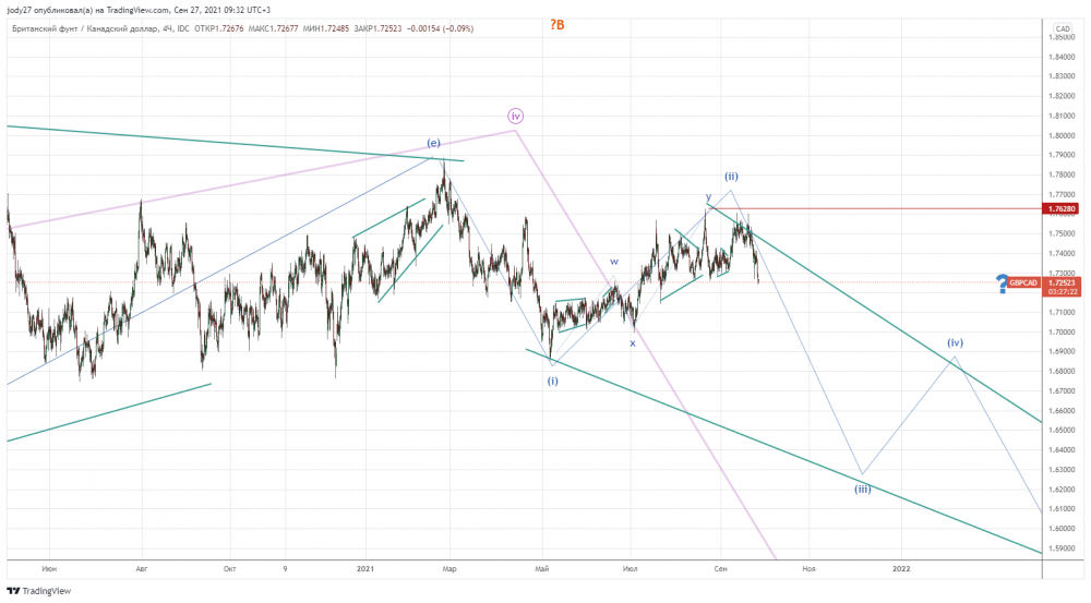 GBPCAD_2021-09-27_09-32-39.png